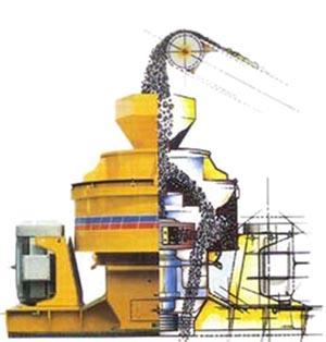 Технологическая Схема дробилки Ударной измельчителя